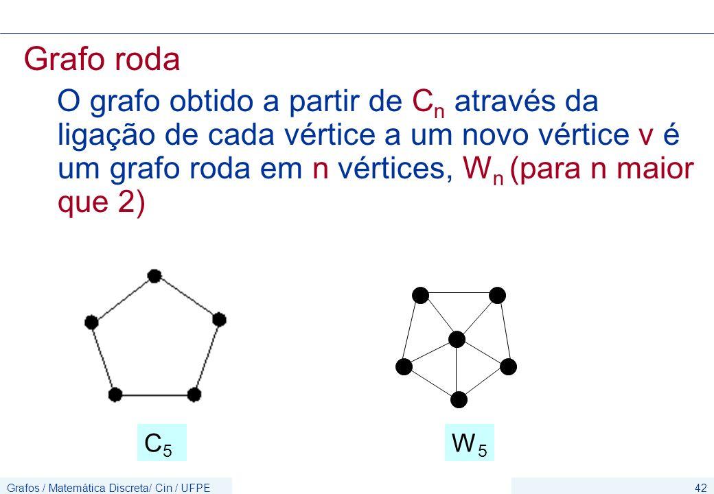 Grafos / Matemática Discreta/ Cin / UFPE42 Grafo roda O grafo obtido a partir de C n através da ligação de cada vértice a um novo vértice v é um grafo