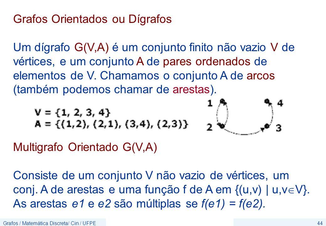 Grafos / Matemática Discreta/ Cin / UFPE44 Grafos Orientados ou Dígrafos Um dígrafo G(V,A) é um conjunto finito não vazio V de vértices, e um conjunto
