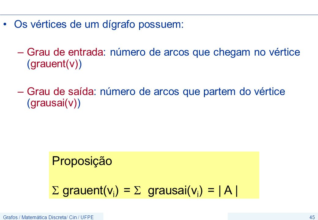 Grafos / Matemática Discreta/ Cin / UFPE45 Os vértices de um dígrafo possuem: –Grau de entrada: número de arcos que chegam no vértice (grauent(v)) –Gr