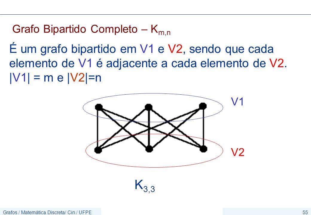 Grafos / Matemática Discreta/ Cin / UFPE55 Grafo Bipartido Completo – K m,n É um grafo bipartido em V1 e V2, sendo que cada elemento de V1 é adjacente