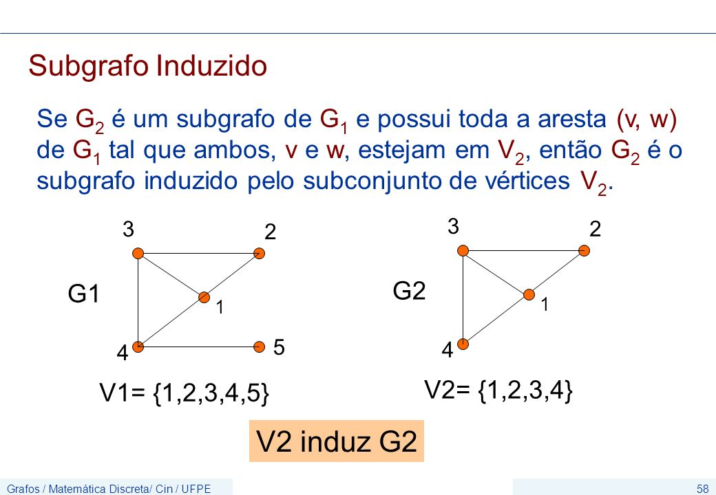 Grafos / Matemática Discreta/ Cin / UFPE58 Subgrafo Induzido Se G 2 é um subgrafo de G 1 e possui toda a aresta (v, w) de G 1 tal que ambos, v e w, es