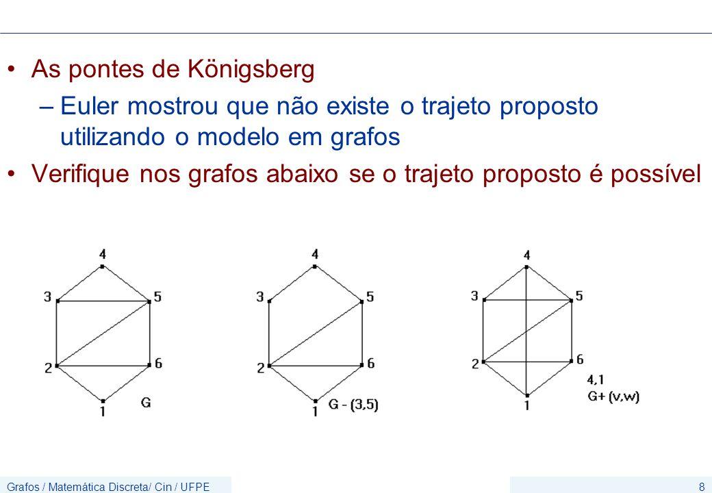 Grafos / Matemática Discreta/ Cin / UFPE49 Grafo Bipartido Um grafo é dito ser bipartido quando seu conjunto de vértices V puder ser particionado em dois subconjuntos V 1 e V 2, tais que toda aresta de G une um vértice de V 1 a outro de V 2.