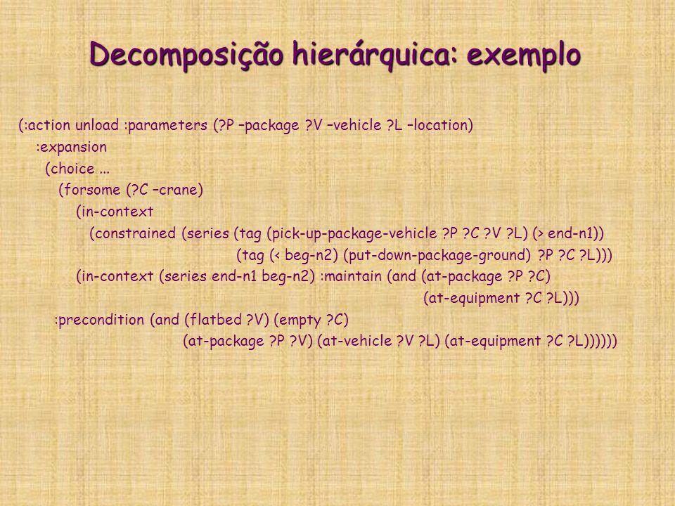 Decomposição hierárquica: exemplo (:action unload :parameters (?P –package ?V –vehicle ?L –location) :expansion (choice... (forsome (?C –crane) (in-co