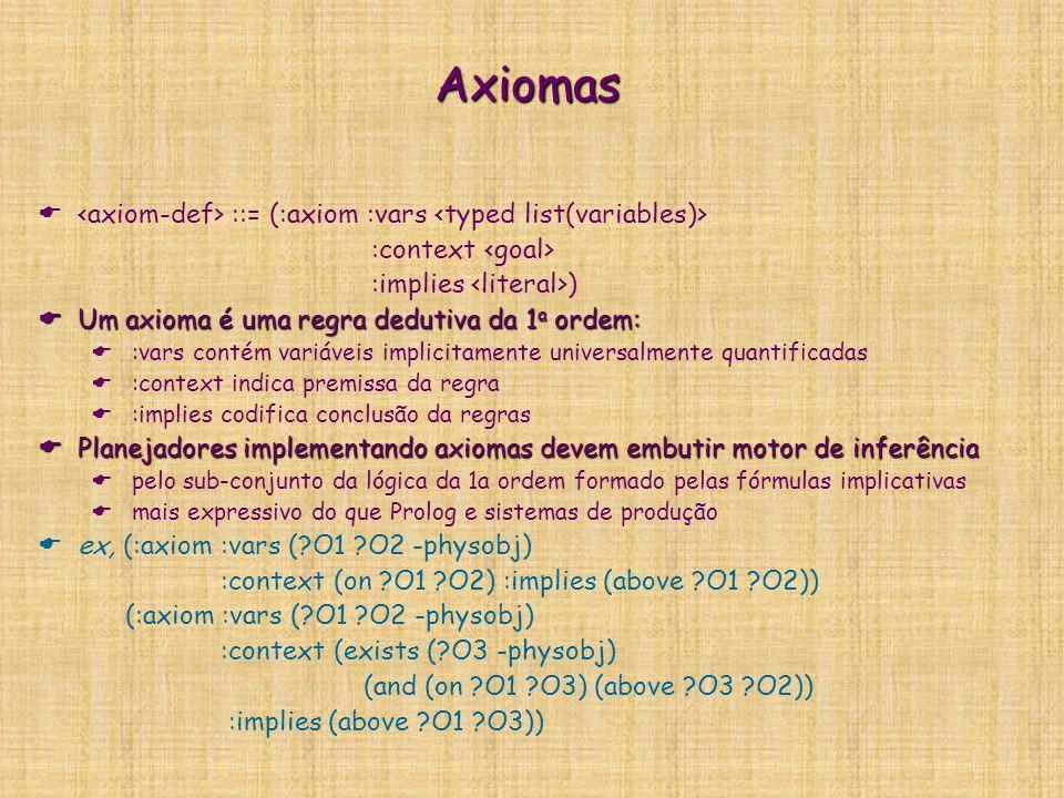 Axiomas ::= (:axiom :vars :context :implies ) Um axioma é uma regra dedutiva da 1 a ordem: Um axioma é uma regra dedutiva da 1 a ordem: :vars contém v