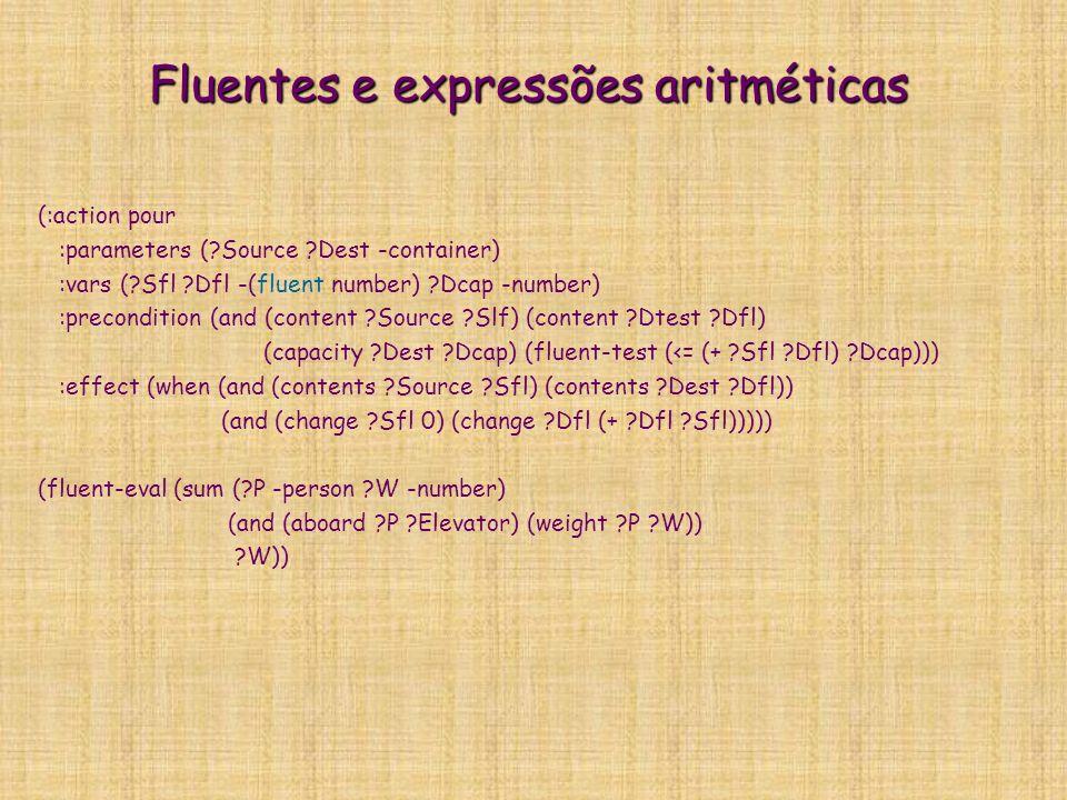 Fluentes e expressões aritméticas (:action pour :parameters (?Source ?Dest -container) :vars (?Sfl ?Dfl -(fluent number) ?Dcap -number) :precondition
