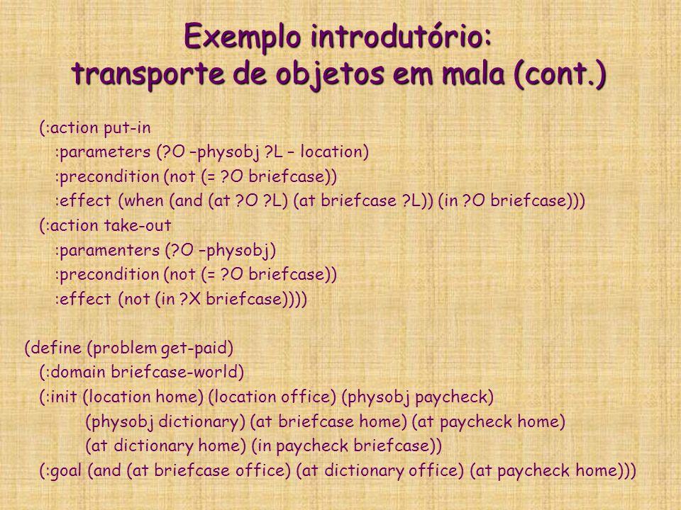 Axiomas ::= (:axiom :vars :context :implies ) Um axioma é uma regra dedutiva da 1 a ordem: Um axioma é uma regra dedutiva da 1 a ordem: :vars contém variáveis implicitamente universalmente quantificadas :context indica premissa da regra :implies codifica conclusão da regras Planejadores implementando axiomas devem embutir motor de inferência Planejadores implementando axiomas devem embutir motor de inferência pelo sub-conjunto da lógica da 1a ordem formado pelas fórmulas implicativas mais expressivo do que Prolog e sistemas de produção ex, (:axiom :vars (?O1 ?O2 -physobj) :context (on ?O1 ?O2) :implies (above ?O1 ?O2)) (:axiom :vars (?O1 ?O2 -physobj) :context (exists (?O3 -physobj) (and (on ?O1 ?O3) (above ?O3 ?O2)) :implies (above ?O1 ?O3))