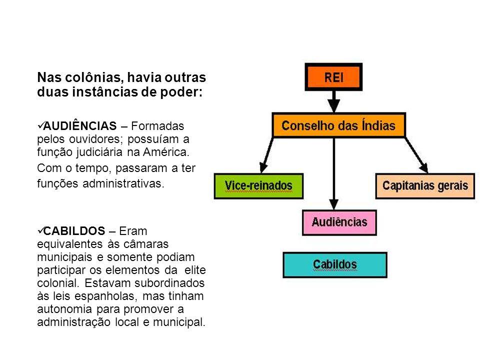 Nas colônias, havia outras duas instâncias de poder: AUDIÊNCIAS – Formadas pelos ouvidores; possuíam a função judiciária na América. Com o tempo, pass