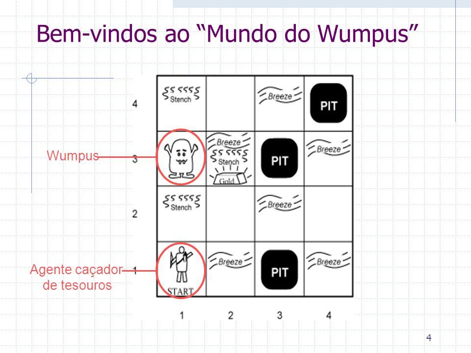 25 Mundo de Wumpus - Agente Cognitivo Regras objetivo modelo ação (ex.