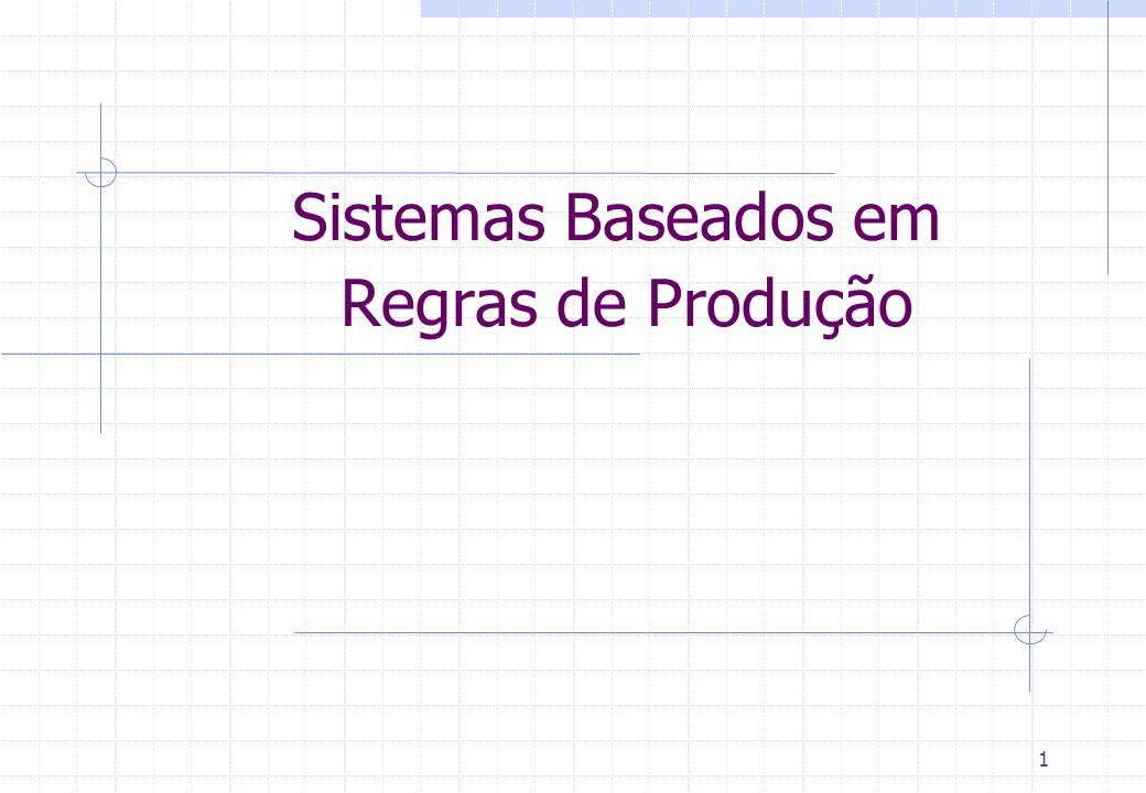 2 Plano da aula Sistemas de Produção Definições Arquitetura geral Como raciocinam os Mecanismos de Inferência Raciocínio progressivo Raciocínio regressivo