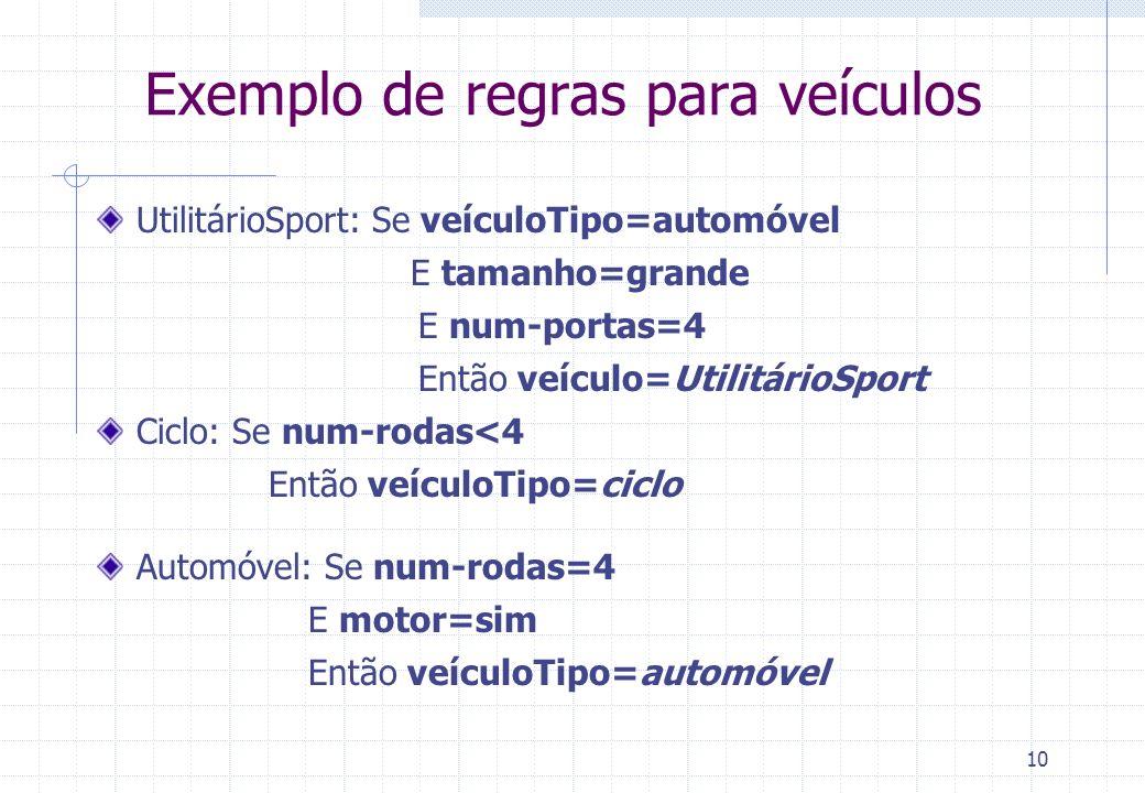 10 Exemplo de regras para veículos UtilitárioSport: Se veículoTipo=automóvel E tamanho=grande E num-portas=4 Então veículo=UtilitárioSport Ciclo: Se n