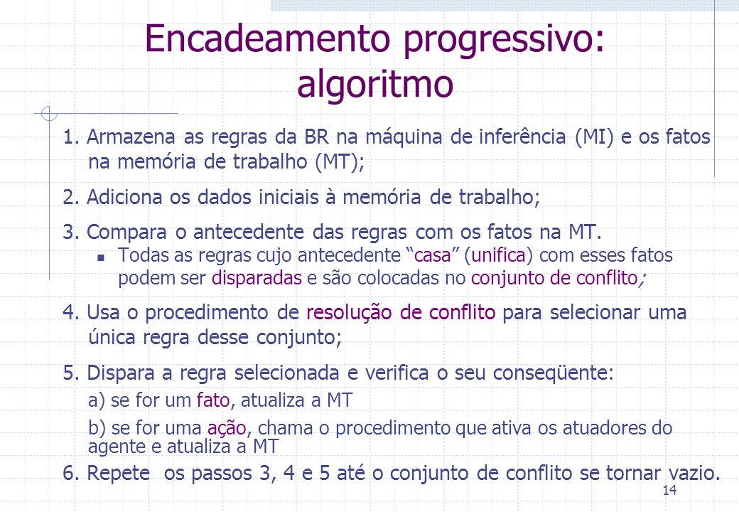 14 Encadeamento progressivo: algoritmo 1. Armazena as regras da BR na máquina de inferência (MI) e os fatos na memória de trabalho (MT); 2. Adiciona o