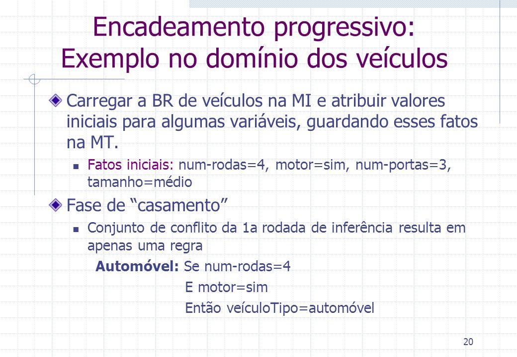 20 Encadeamento progressivo: Exemplo no domínio dos veículos Carregar a BR de veículos na MI e atribuir valores iniciais para algumas variáveis, guard