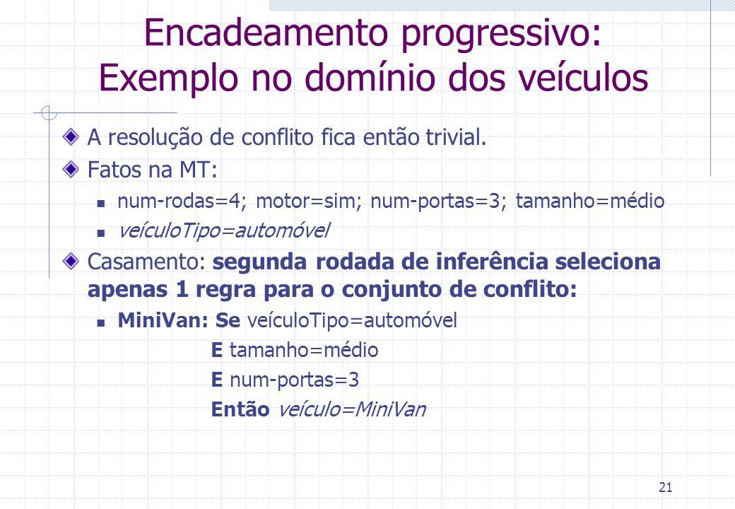21 Encadeamento progressivo: Exemplo no domínio dos veículos A resolução de conflito fica então trivial. Fatos na MT: num-rodas=4; motor=sim; num-port