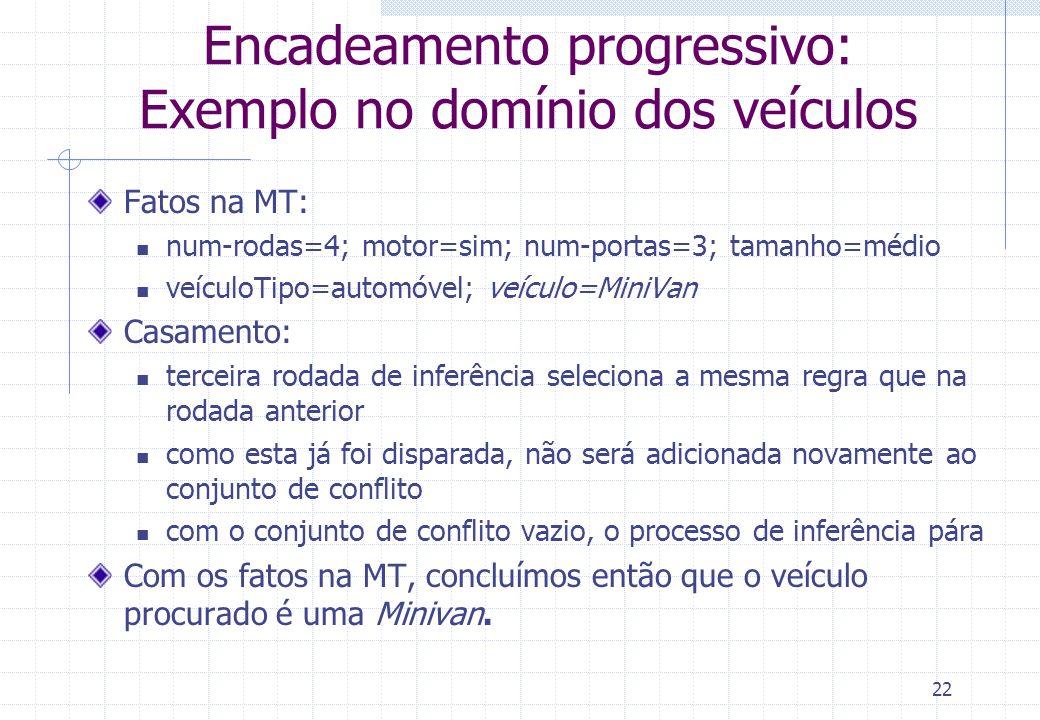 22 Encadeamento progressivo: Exemplo no domínio dos veículos Fatos na MT: num-rodas=4; motor=sim; num-portas=3; tamanho=médio veículoTipo=automóvel; v