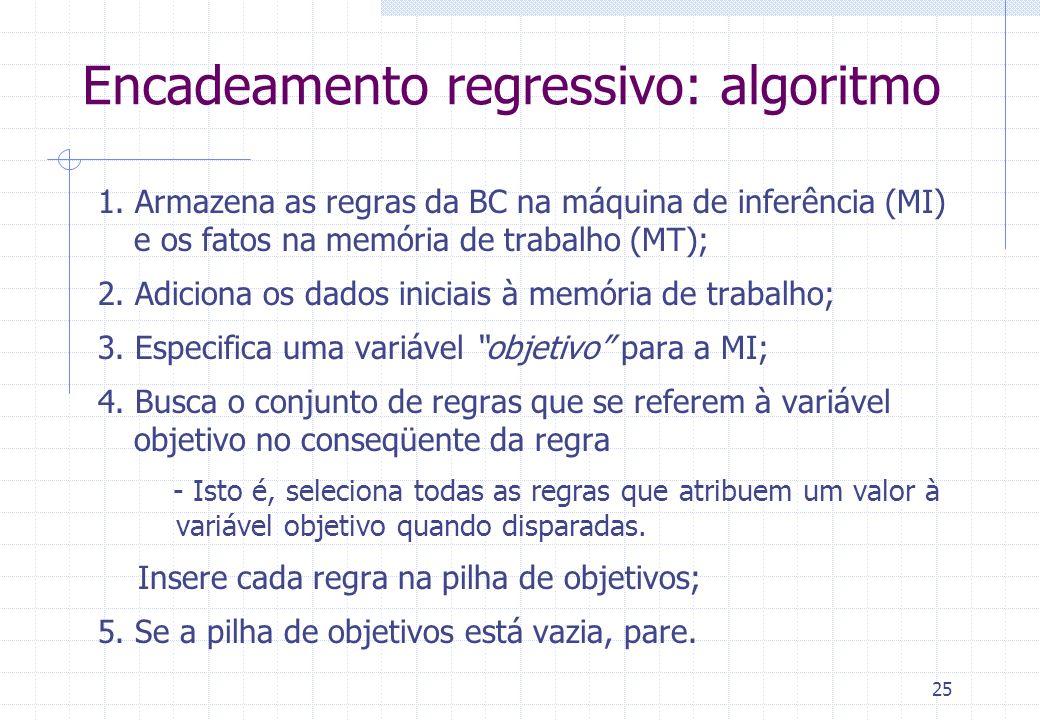 25 Encadeamento regressivo: algoritmo 1. Armazena as regras da BC na máquina de inferência (MI) e os fatos na memória de trabalho (MT); 2. Adiciona os