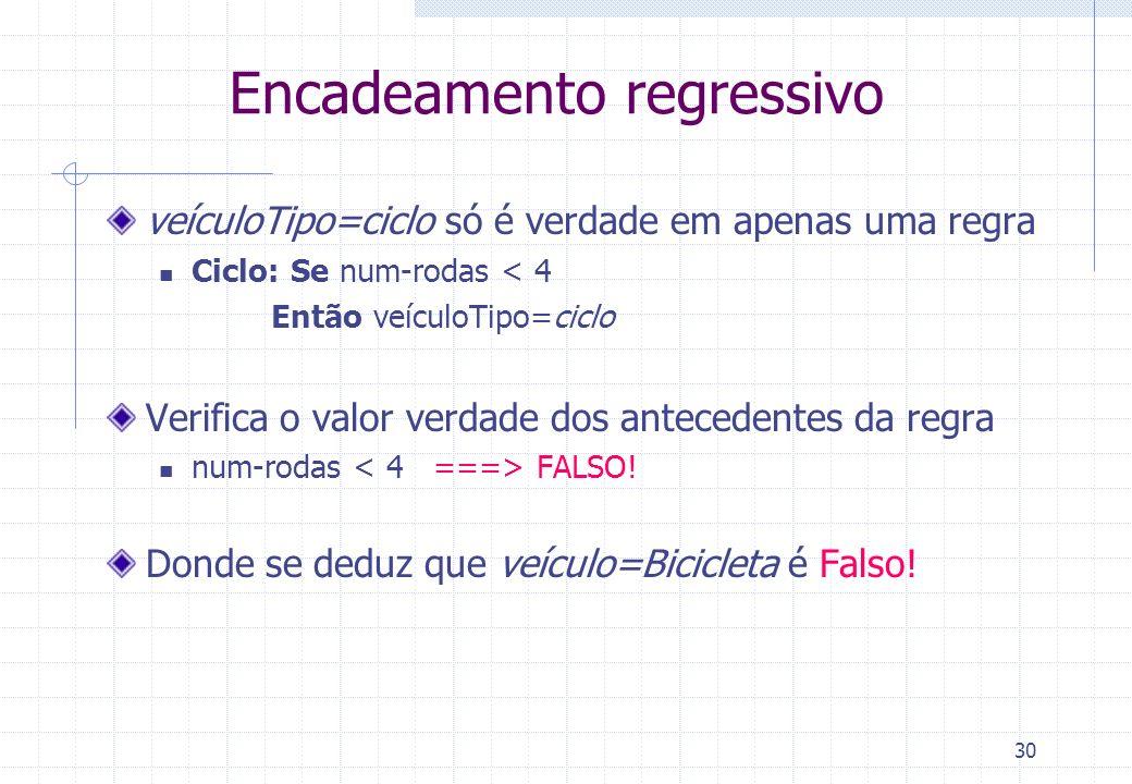 30 Encadeamento regressivo veículoTipo=ciclo só é verdade em apenas uma regra Ciclo: Se num-rodas < 4 Então veículoTipo=ciclo Verifica o valor verdade