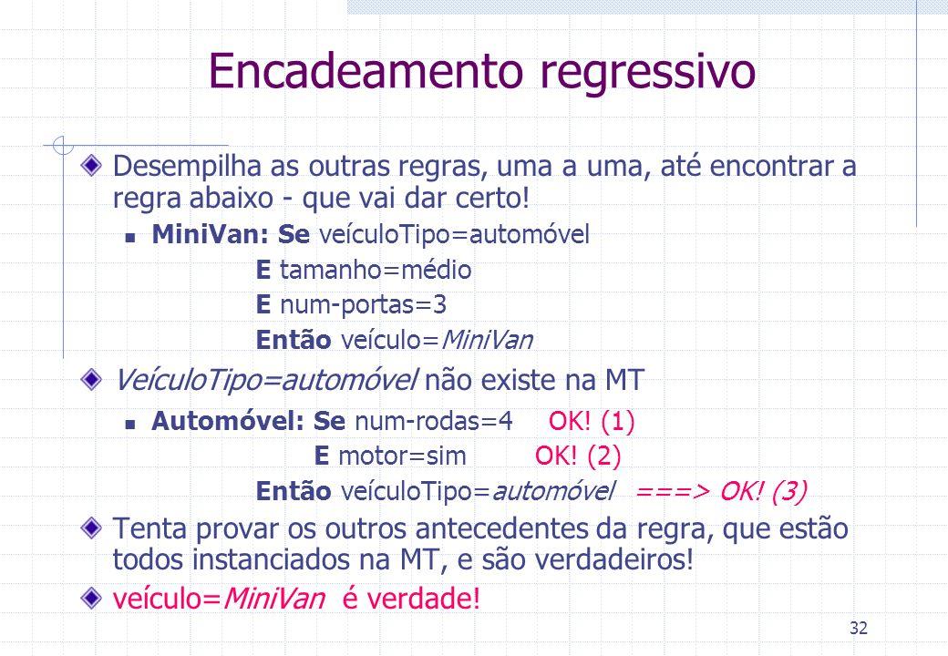 32 Encadeamento regressivo Desempilha as outras regras, uma a uma, até encontrar a regra abaixo - que vai dar certo! MiniVan: Se veículoTipo=automóvel