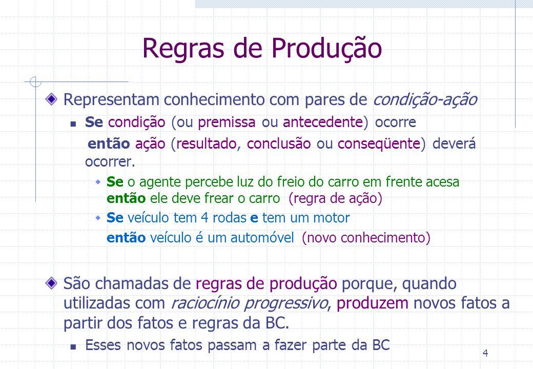 15 Encadeamento progressivo: Busca e Casamento Busca e Casamento (unificação) Unifica as premissas das regras com os fatos da memória de trabalho ex.: fatos e regras sobre automóveis MT1: veloz(Kadet-2.0), veloz(BMW), veloz(Gol-2.0), veloz(Mercedes), importado(BMW), importado(Mercedes) BC: Se veloz(x) e importado(x) então caro(x) MT2: MT1 + {caro(BMW), caro(Mercedes)} Geralmente, o antecedente de cada regra selecionada é comparado com os fatos na MT usando busca gulosa (best-first)