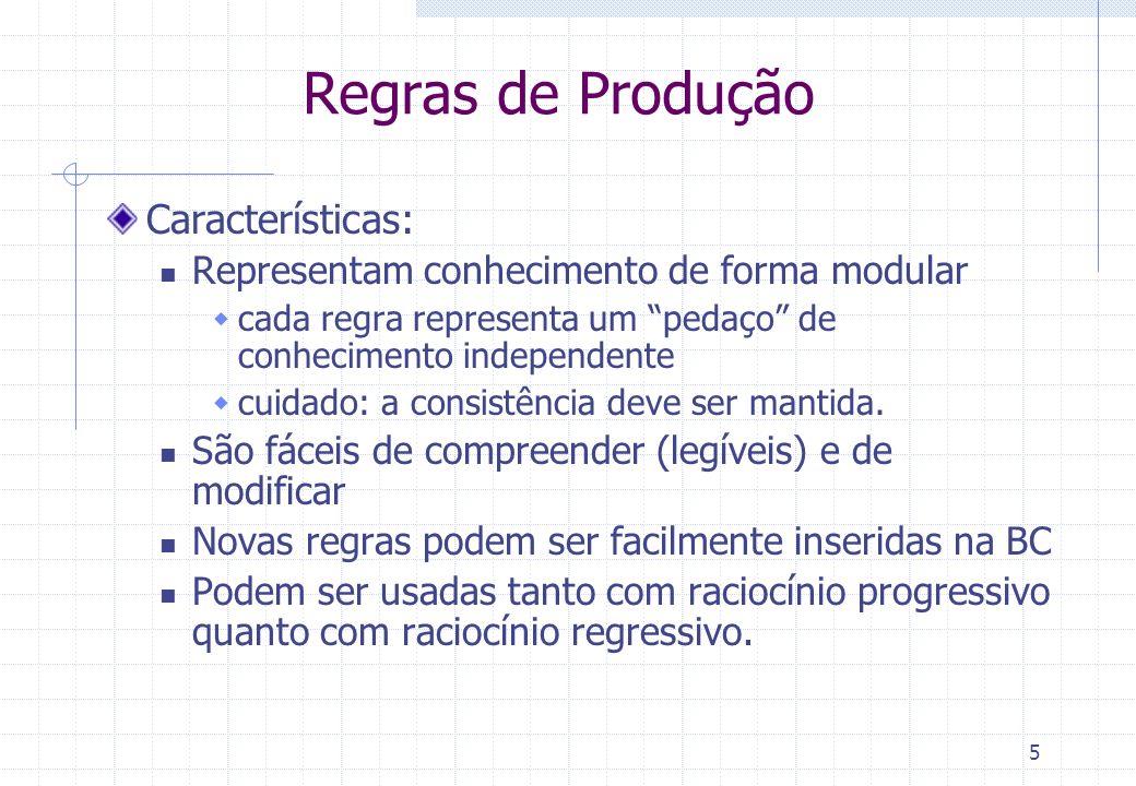 6 Sistemas de Produção São sistemas baseados em Regras de Produção Consistem em 3 módulos principais: A Base de Regras (BR): permanente regras se-então e fatos conhecidos A Memória de Trabalho (MT): temporária base de fatos derivados durante a vida do agente percepções do agente e fatos gerados a partir da BR pelo mecanismo de inferência O Mecanismo (máquina) de Inferência (MI): determina o método de raciocínio utilizado (progressivo ou regressivo) utiliza estratégias de busca com casamento (unificação) resolve conflitos e executa ações.