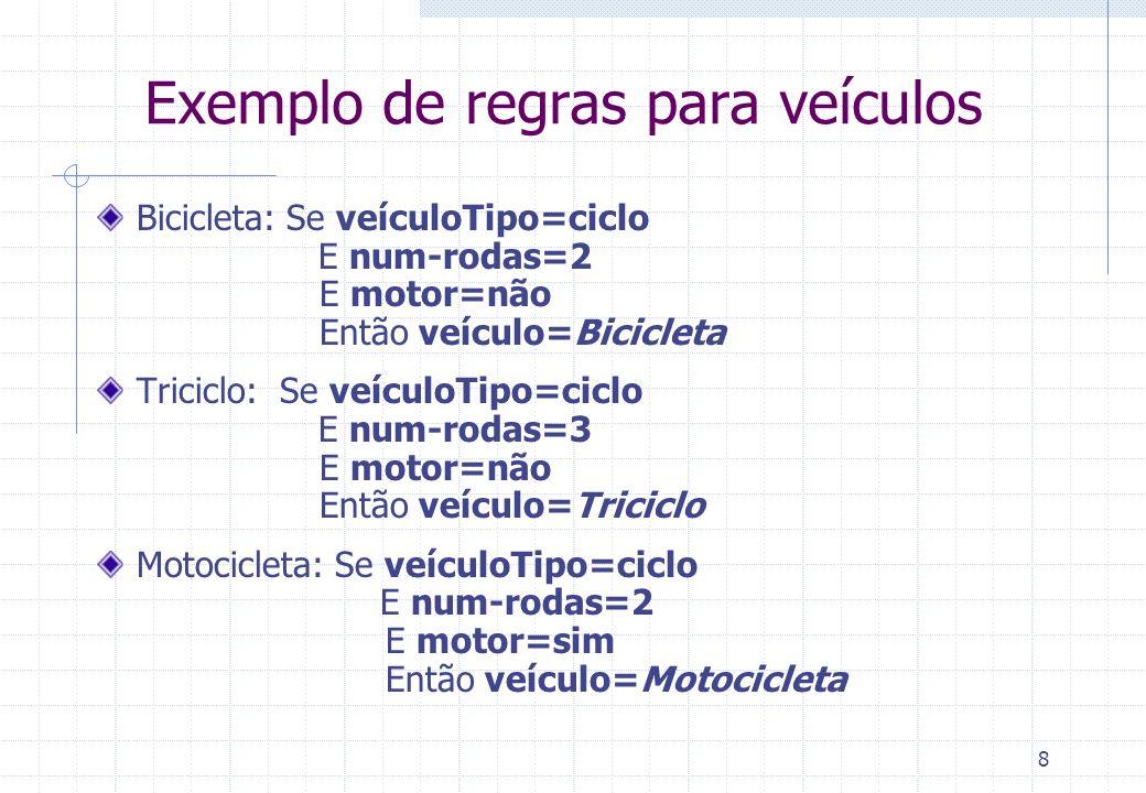 9 Exemplo de regras para veículos CarroSport: Se veículoTipo=automóvel E tamanho=pequeno E num-portas=2 Então veículo=CarroSport Sedan: Se veículoTipo=automóvel E tamanho=médio E num-portas=4 Então veículo=Sedan MiniVan: Se veículoTipo=automóvel E tamanho=médio E num-portas=3 Então veículo=MiniVan