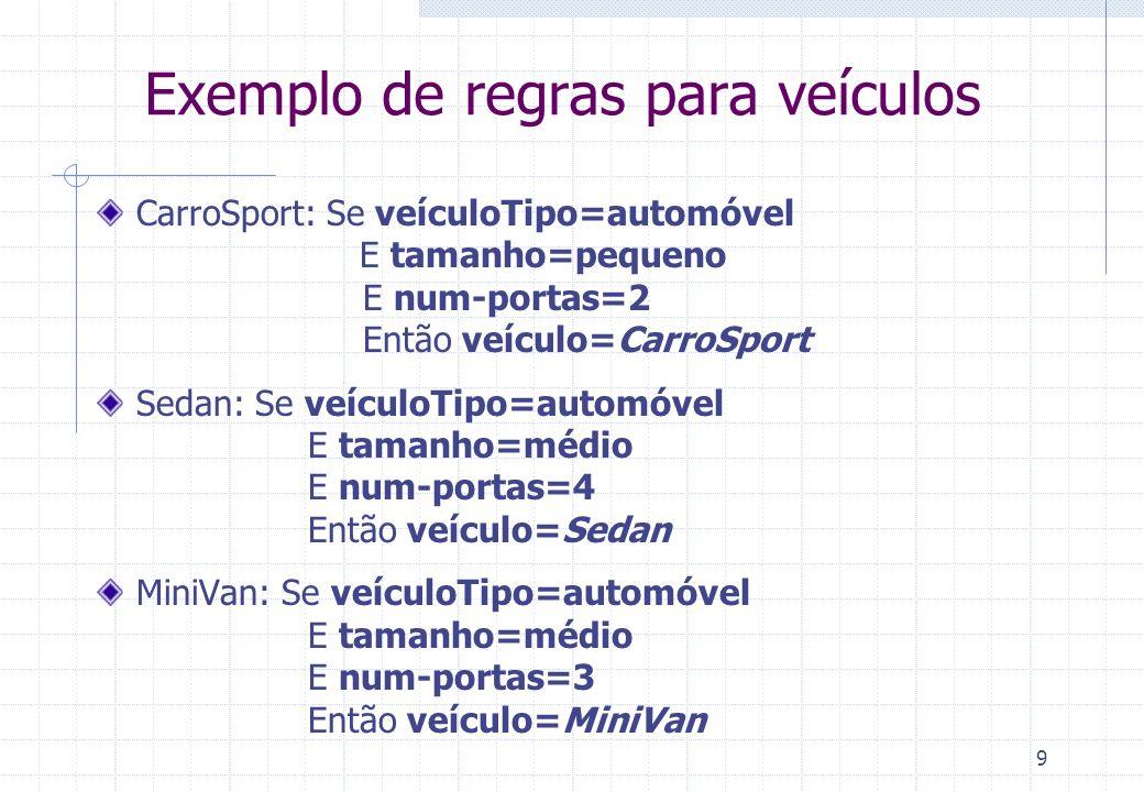 9 Exemplo de regras para veículos CarroSport: Se veículoTipo=automóvel E tamanho=pequeno E num-portas=2 Então veículo=CarroSport Sedan: Se veículoTipo