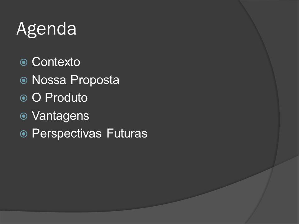 Agenda Contexto Nossa Proposta O Produto Vantagens Perspectivas Futuras