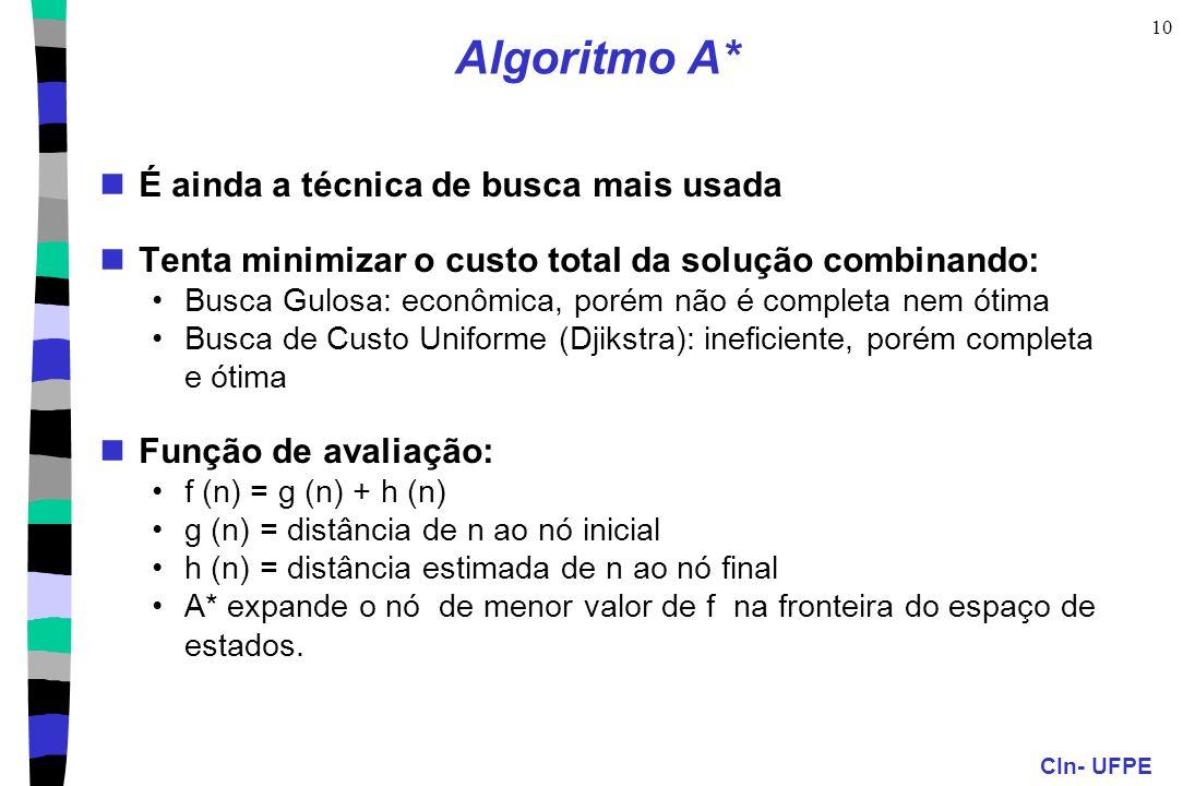 CIn- UFPE 10 Algoritmo A* É ainda a técnica de busca mais usada Tenta minimizar o custo total da solução combinando: Busca Gulosa: econômica, porém nã