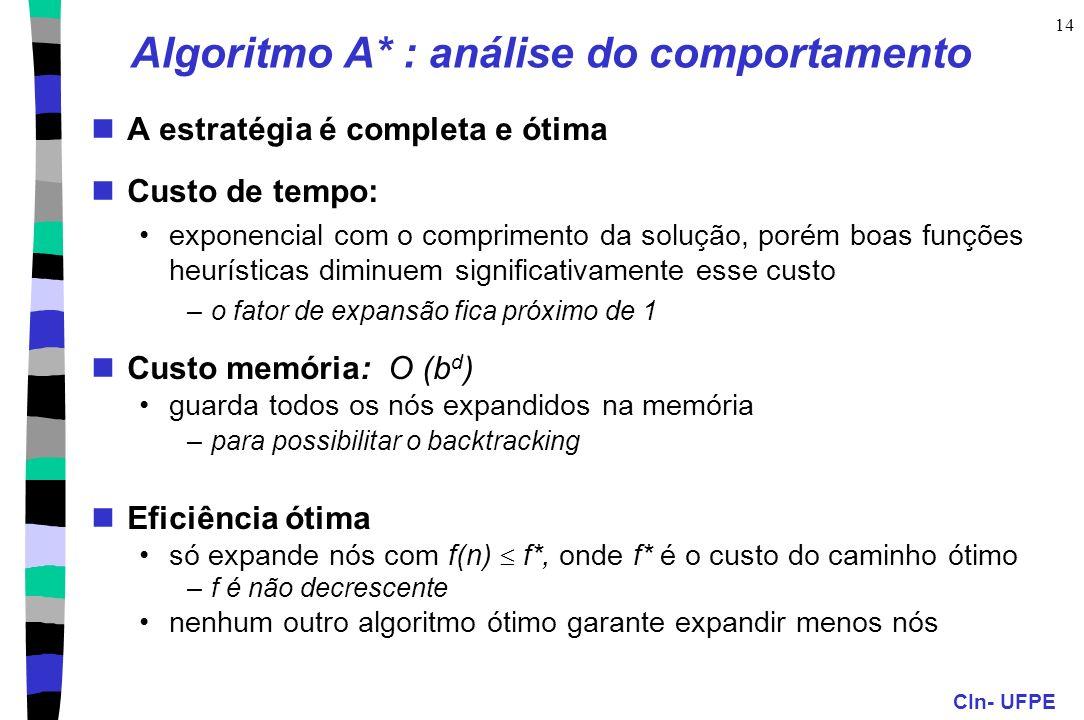 CIn- UFPE 14 Algoritmo A* : análise do comportamento A estratégia é completa e ótima Custo de tempo: exponencial com o comprimento da solução, porém b