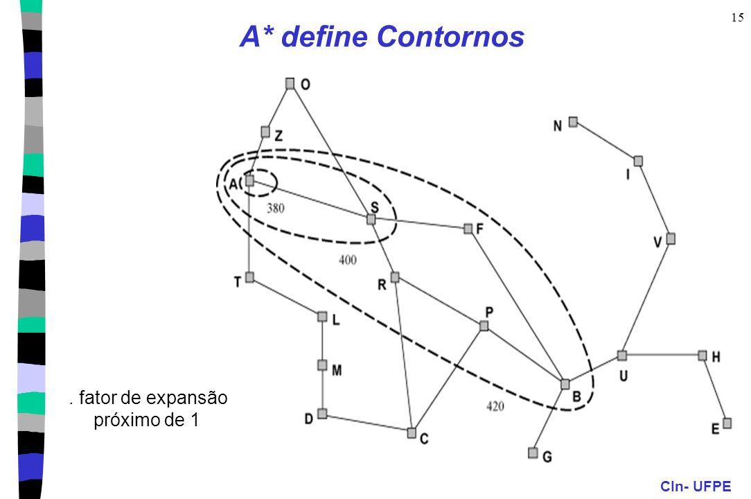 CIn- UFPE 15 A* define Contornos. fator de expansão próximo de 1