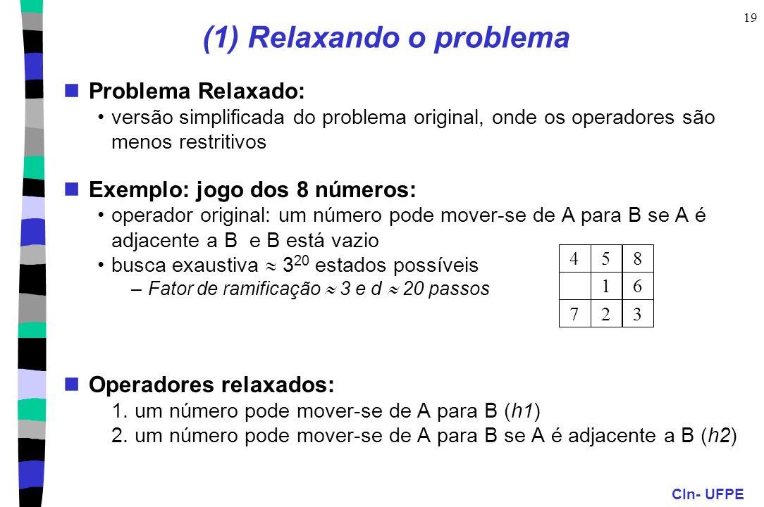 CIn- UFPE 19 Problema Relaxado: versão simplificada do problema original, onde os operadores são menos restritivos Exemplo: jogo dos 8 números: operad