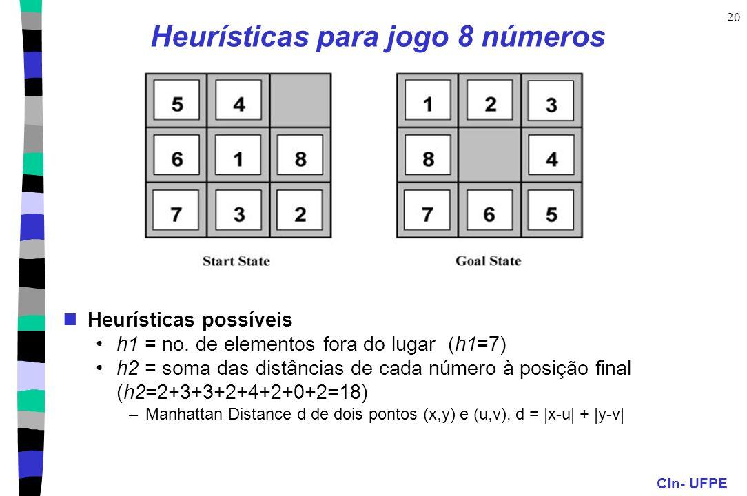 CIn- UFPE 20 Heurísticas possíveis h1 = no. de elementos fora do lugar (h1=7) h2 = soma das distâncias de cada número à posição final (h2=2+3+3+2+4+2+
