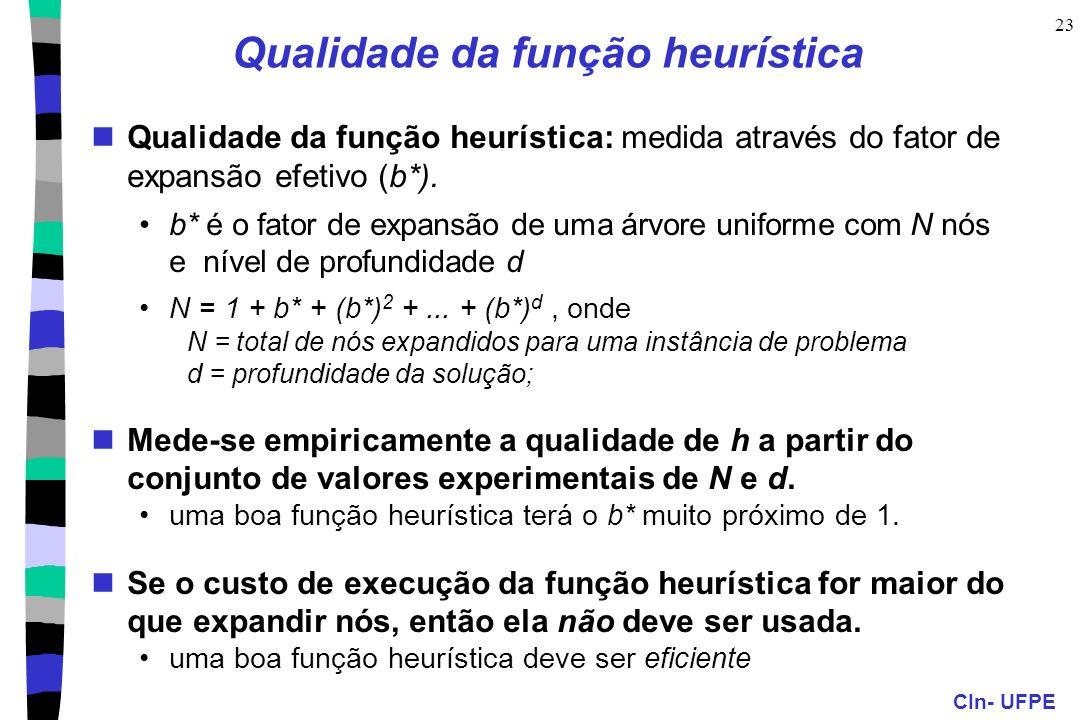 CIn- UFPE 23 Qualidade da função heurística Qualidade da função heurística: medida através do fator de expansão efetivo (b*). b* é o fator de expansão