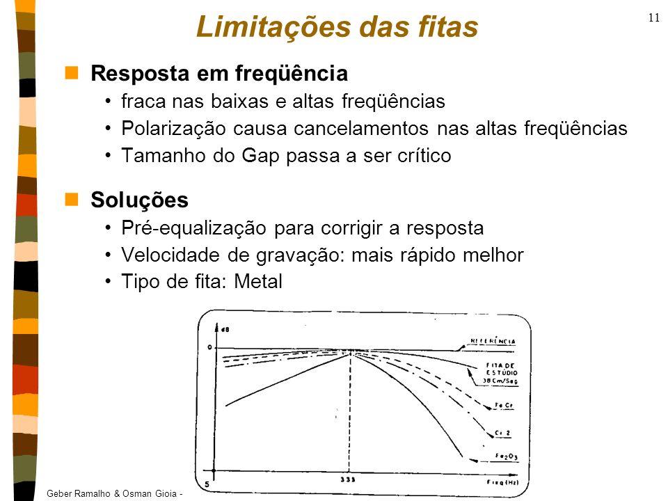 Geber Ramalho & Osman Gioia - UFPE 11 Limitações das fitas nResposta em freqüência fraca nas baixas e altas freqüências Polarização causa cancelamento