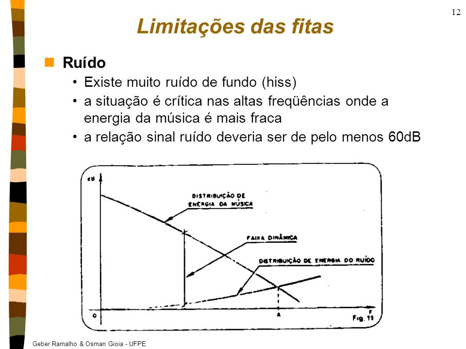 Geber Ramalho & Osman Gioia - UFPE 12 Limitações das fitas nRuído Existe muito ruído de fundo (hiss) a situação é crítica nas altas freqüências onde a