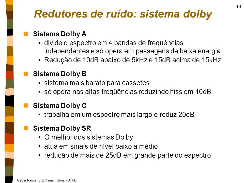 Geber Ramalho & Osman Gioia - UFPE 14 Redutores de ruído: sistema dolby nSistema Dolby A divide o espectro em 4 bandas de freqüências independentes e