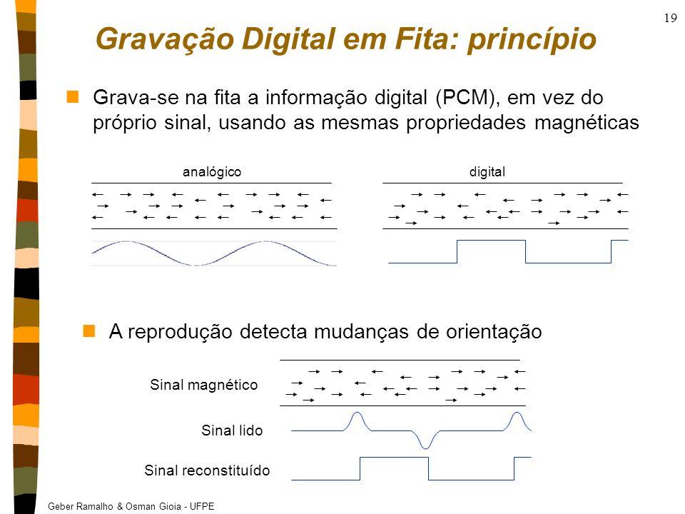 Geber Ramalho & Osman Gioia - UFPE 19 nGrava-se na fita a informação digital (PCM), em vez do próprio sinal, usando as mesmas propriedades magnéticas