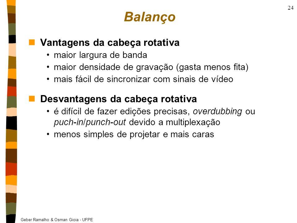 Geber Ramalho & Osman Gioia - UFPE 24 Balanço nVantagens da cabeça rotativa maior largura de banda maior densidade de gravação (gasta menos fita) mais
