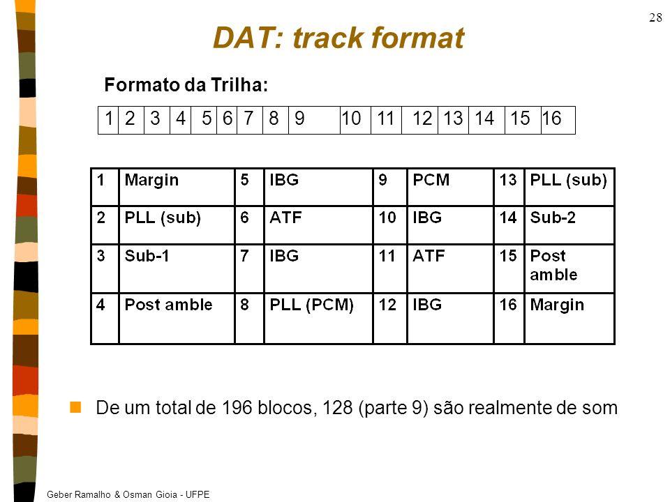 Geber Ramalho & Osman Gioia - UFPE 28 DAT: track format 1 2 3 4 5 6 7 8 9 10 11 12 13 14 15 16 Formato da Trilha: nDe um total de 196 blocos, 128 (par