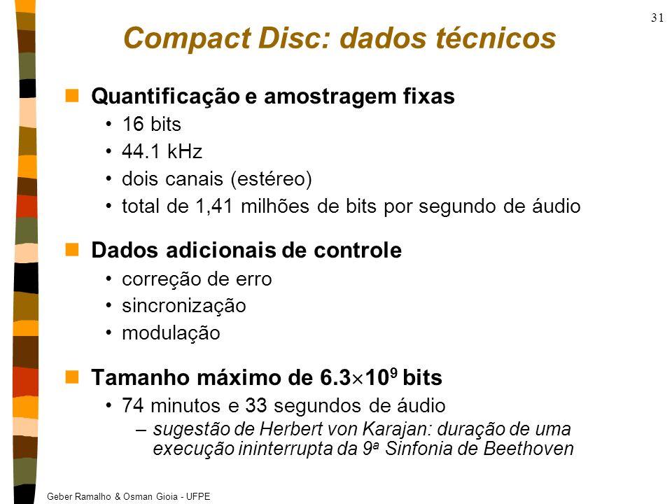 Geber Ramalho & Osman Gioia - UFPE 31 Compact Disc: dados técnicos nQuantificação e amostragem fixas 16 bits 44.1 kHz dois canais (estéreo) total de 1