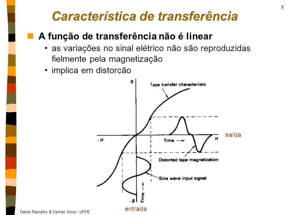 Geber Ramalho & Osman Gioia - UFPE 5 Característica de transferência nA função de transferência não é linear as variações no sinal elétrico não são re
