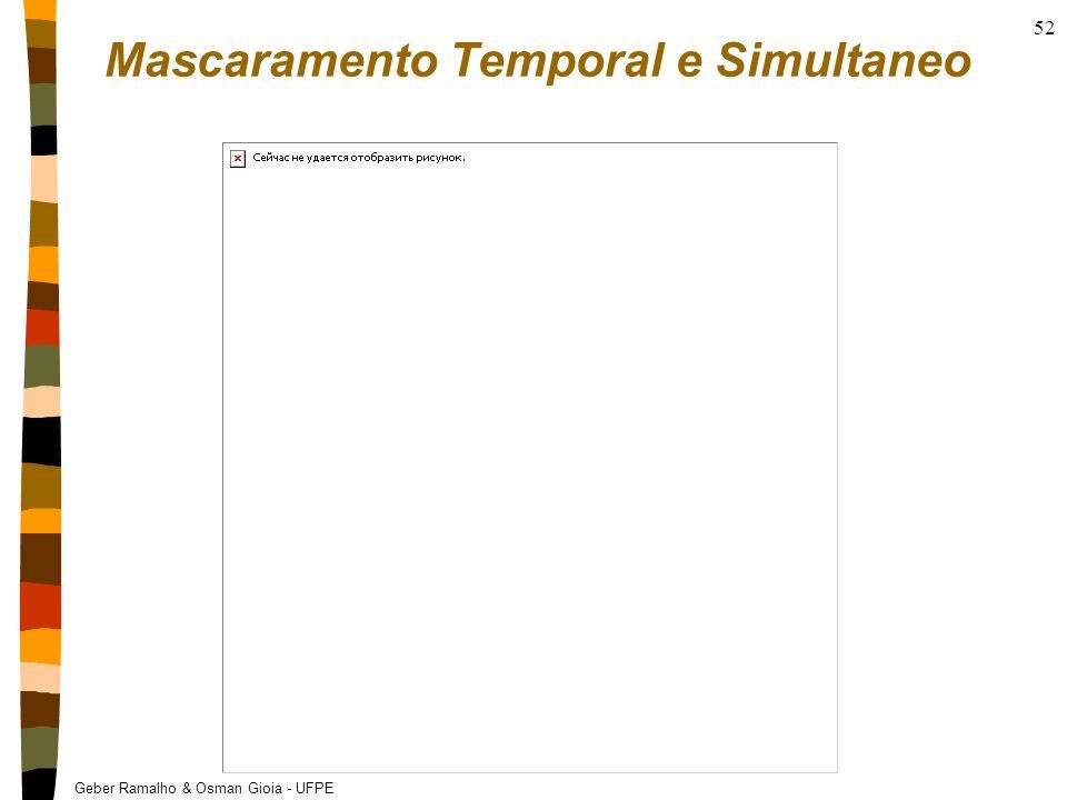 Geber Ramalho & Osman Gioia - UFPE 52 Mascaramento Temporal e Simultaneo