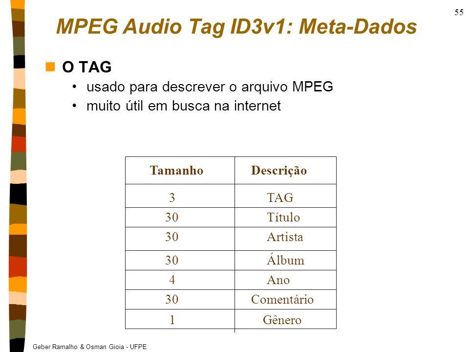 Geber Ramalho & Osman Gioia - UFPE 55 MPEG Audio Tag ID3v1: Meta-Dados nO TAG usado para descrever o arquivo MPEG muito útil em busca na internet Tama