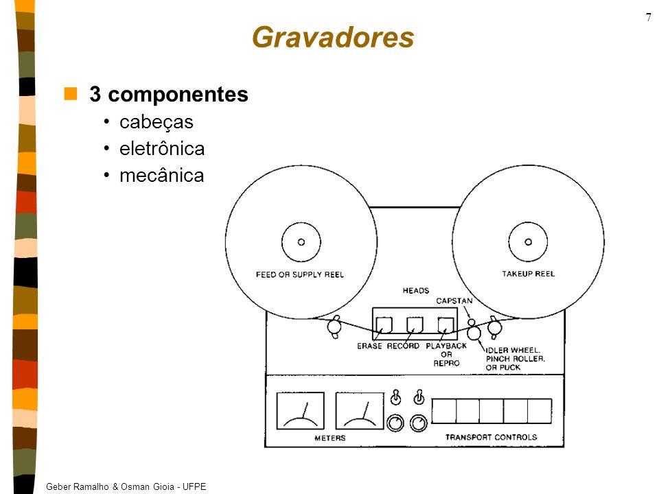 Geber Ramalho & Osman Gioia - UFPE 18 Armazenamento Digital de Áudio Magnético: Fita e DAT Ótico: Compact Disc (CD) Eletrônico: Arquivos de computador