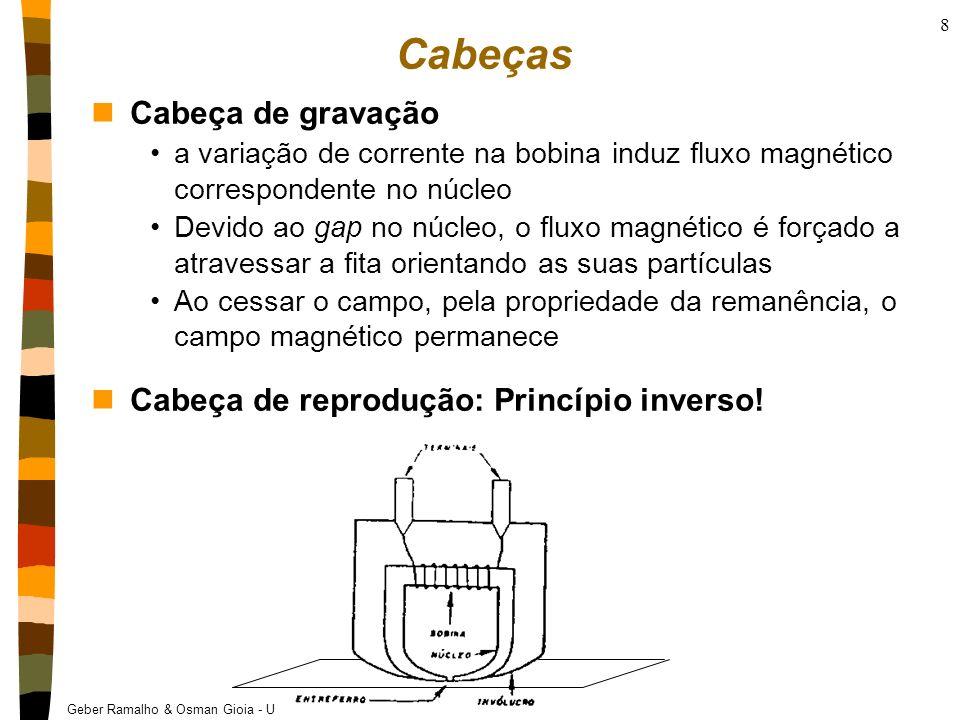 Geber Ramalho & Osman Gioia - UFPE 9 Velocidade nAnalogia entre fita e amostragem Velocidade da fita taxa de amostragem Largura física da fita quantificação nExemplo gravar freqüência de 10kHz como = v/f cassete: = 4,75cm/s / 10000 = 0,5 m rolo: = 19cm/s / 10000 = 3,8 m