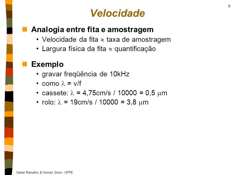 Geber Ramalho & Osman Gioia - UFPE 9 Velocidade nAnalogia entre fita e amostragem Velocidade da fita taxa de amostragem Largura física da fita quantif