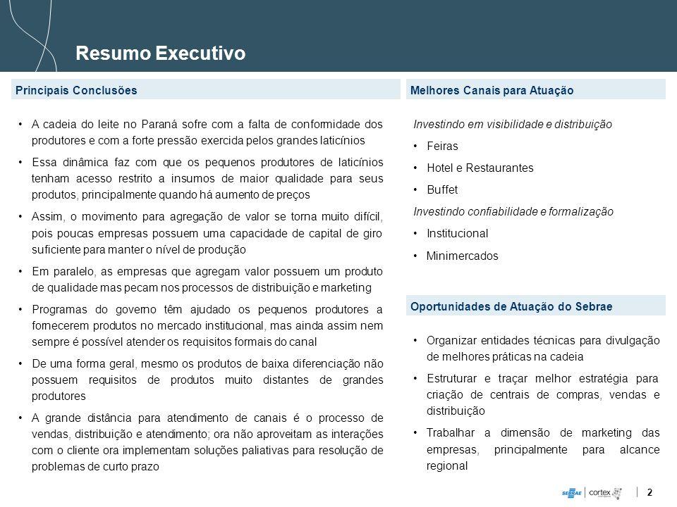 2 Resumo Executivo Principais Conclusões A cadeia do leite no Paraná sofre com a falta de conformidade dos produtores e com a forte pressão exercida p