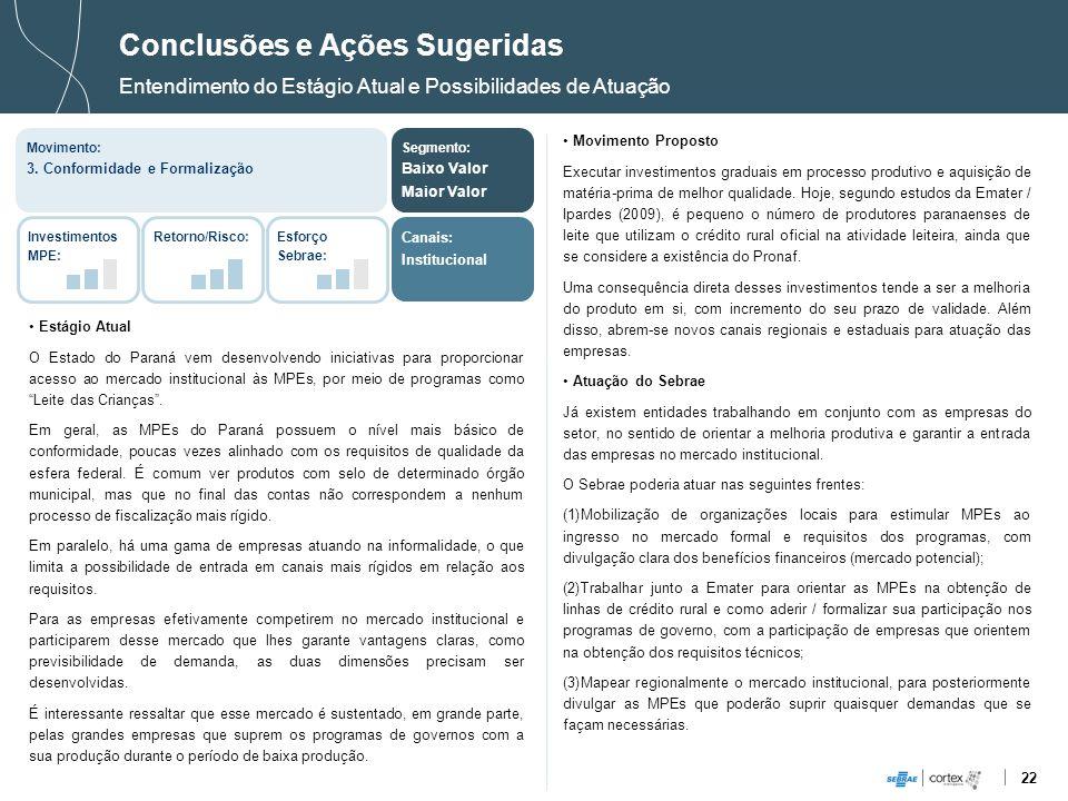 22 Estágio Atual O Estado do Paraná vem desenvolvendo iniciativas para proporcionar acesso ao mercado institucional às MPEs, por meio de programas com