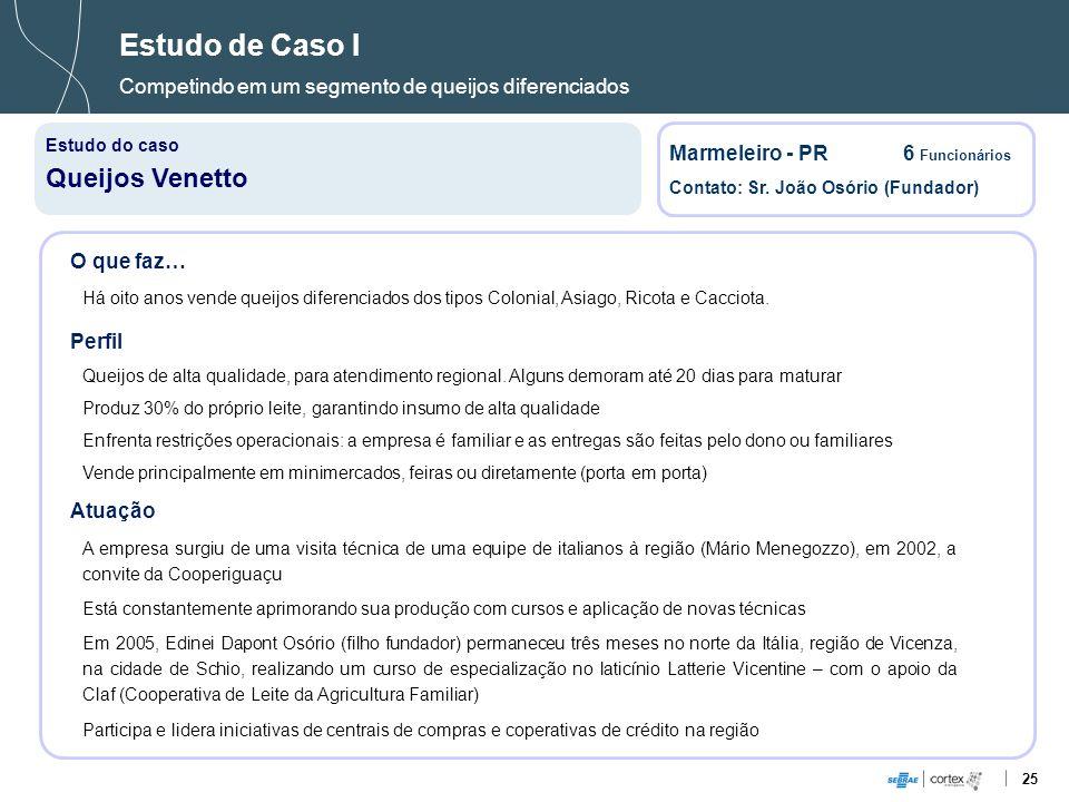 25 Estudo de Caso I Competindo em um segmento de queijos diferenciados Estudo do caso Queijos Venetto Marmeleiro - PR6 Funcionários Contato: Sr. João
