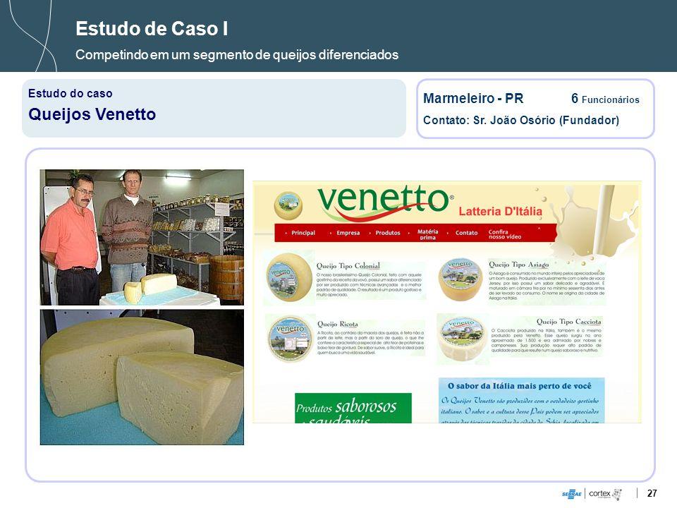 27 Estudo de Caso I Competindo em um segmento de queijos diferenciados Estudo do caso Queijos Venetto Marmeleiro - PR6 Funcionários Contato: Sr. João