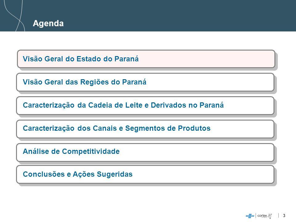 4 Visão Geral do Estado do Paraná Valor Adicionado - Atividades Econômicas (2007) - R$ Milhão Crescimento Médio Anualizado das Atividades Econômicas (2002 – 2007) IndicadoresParaná% Brasil População (2008):10.590.169 5.59% (6 o ) PIB (milhões de R$):184.002 6,12% (5 o ) Composição do PIB: Agropecuária:7,5%8,19% Indústria:24,27%5,30% Serviços:55.90%5,09% IndicadoresParanáMédia Brasil PIB per Capita (2008):R$ 15.711,00R$ 15.847,46 IDH (2005):0,8200,802 Principais Itens de Exportação: % Brasil Soja: Veículos e Peças: Complexo de Carnes: 28,6% 16,5% 13,2% 19,9% (2 o ) 10,3% (2 o ) 25% (2 o ) Principais Itens de Importação: % Procedência Petroquímicos:47%RJ/RS Máquinas e Equip.:18,1%São Paulo Fontes: IPARDES, IBGE e PNUD % Fonte: IPARDES Atividades Diretamente Ligadas à Cadeia de Leites e Derivados